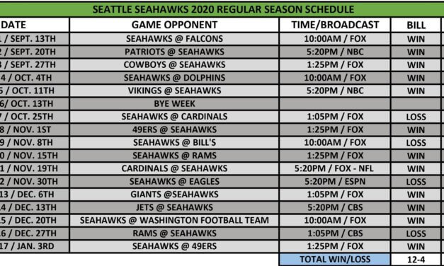 Seahawks Playbook Podcast Episode 188: 4th Annual Season Prediction Show